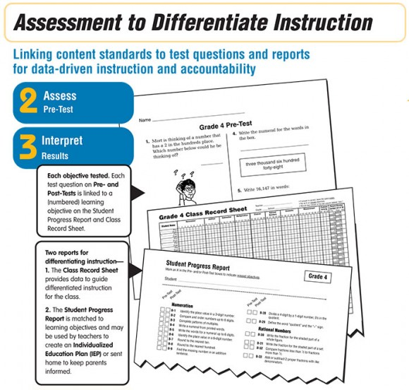 Assessment to Differentiate Instruction