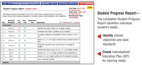 Student Progress Report Example