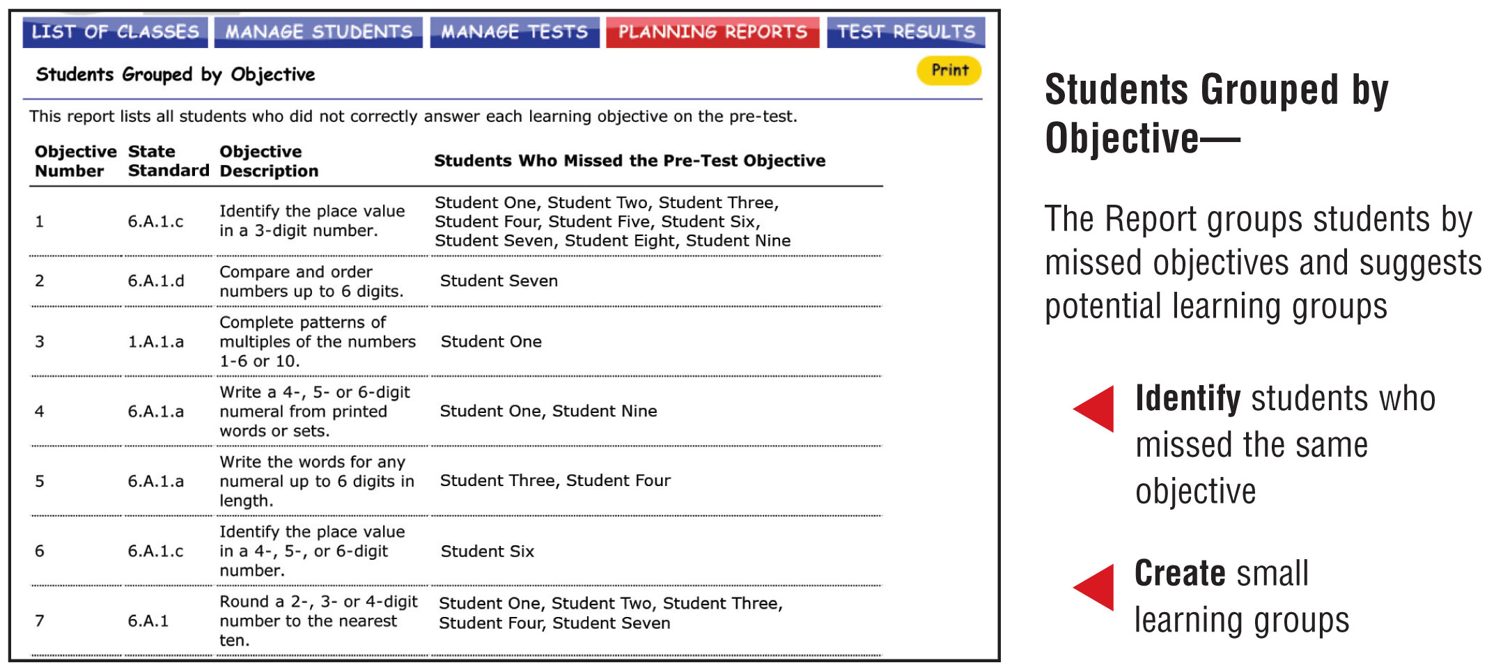content based instruction examples
