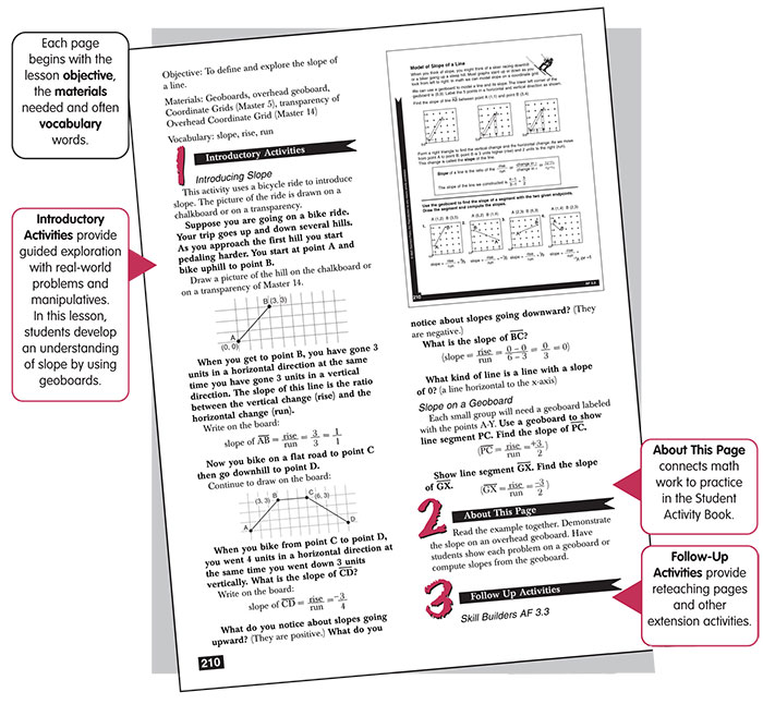Easy To Follow Lessons Save Time Moving With Math Rti Math Leader C R A Instructional Model